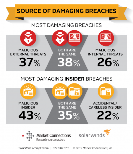 cybersecurity most damaging breaches