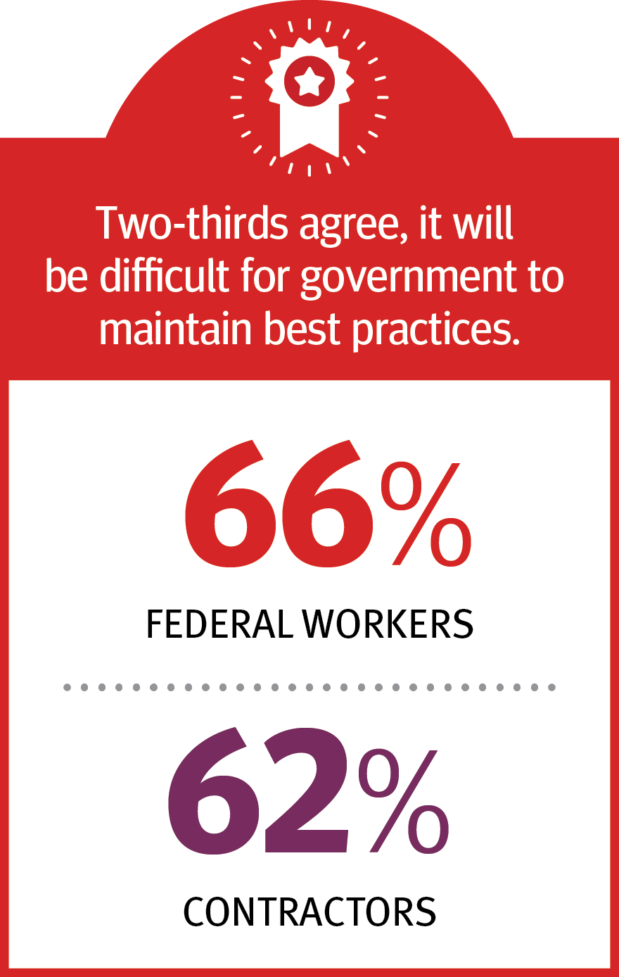 Infographic - difficulty maintaining best practices