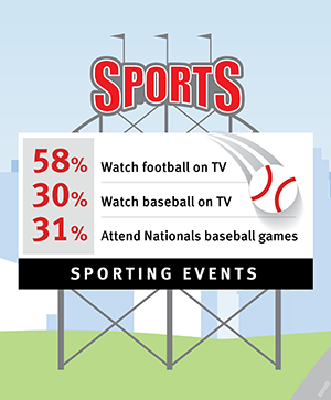 Federal Media & Marketing Study 2014