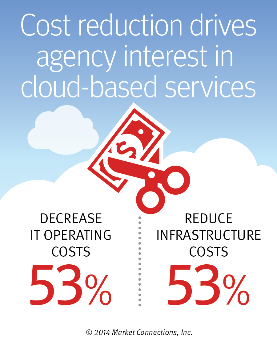 The Keys to Successful Cloud Migrations
