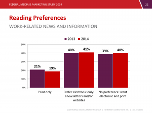 FMMS_2014_Reading Preferences