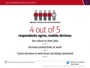 6-9 mobile device job importance
